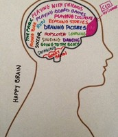 Trauma-Informed Art Therapy on Pinterest