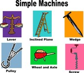 There are 6 simple machines