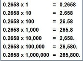 to align the decimals, be sure to have the decimal exactly in the same place than the other number
