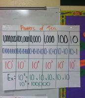 Wow Powers of Ten
