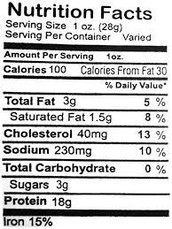 Nutrition Facts About Beef Jerky