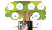 My Family Tree