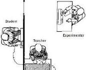 Relating to Milgram's Experiment