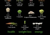 Eat clean for 1 week to feel the difference in your health, and energy levels.