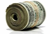 three facts about Minimum Wage