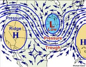 Southern Hemisphere Currents