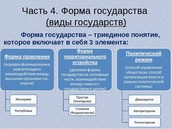Форма государства