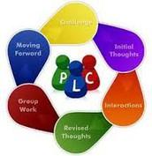 PLC Meeting This Week...