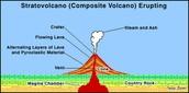 Strata-volcano