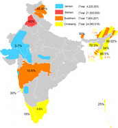 Percentage of Buddhism in India