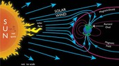earths magnetic field example picture #1