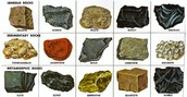 Rocks vs Minerals