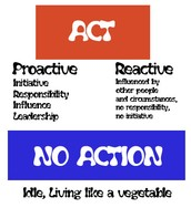 Definition of Proactive