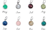 Birthstone Charms- November/citrine (available only)
