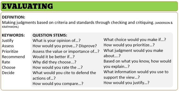 Higher Order Thinking | Smore