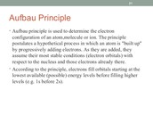 Aufbau's Principle