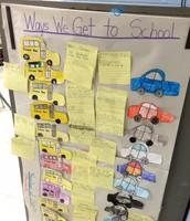 Ways We Get to School :)