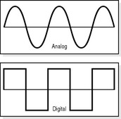 3 examples of analog and digital