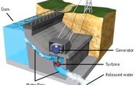 how an hydro station work