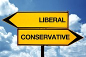 The ideals of liberal and conservative