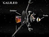 Galileo description