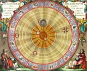 Copernicus' Heliocentric Theory