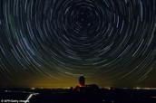 Stars are moving around Polaris