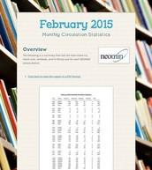 February 2015 Statistics