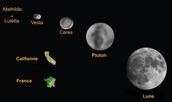 Asteroid Sizes #1