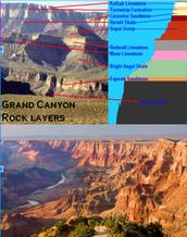 Grand Canyon/ Phoneix, Arizona; Geography