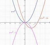 Intro to Quadratics