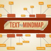 Text 2 Mind Map