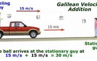 Galileo's Problem