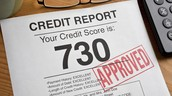 What is Creditworthiness?