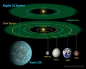Complications of living on or getting to Kepler 22b