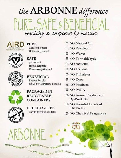 what is arbonne smore newsletters