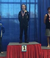 GAC Diving Champion