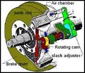 Inside of an air brake