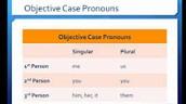 Objective case pronoun