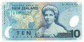 New Zealands's currency