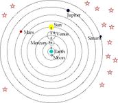 Ptolemy's idea
