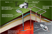 Donna- Is Geothermal energy cheap?