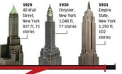 NYC Skyscraper Competition of 1920
