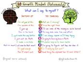 Fixed versus growth mindset