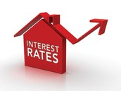 How are interest rates and fees calculated?