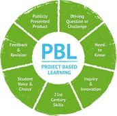 Parents & PBL