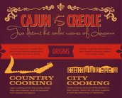 The Million Dollar Question: What is the difference between Cajun and Creole?