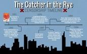 Censorship Timeline