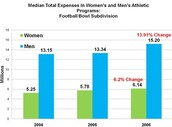 Women's vs Men's Sports: