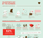 Love Infographic Exploration? Try this.
